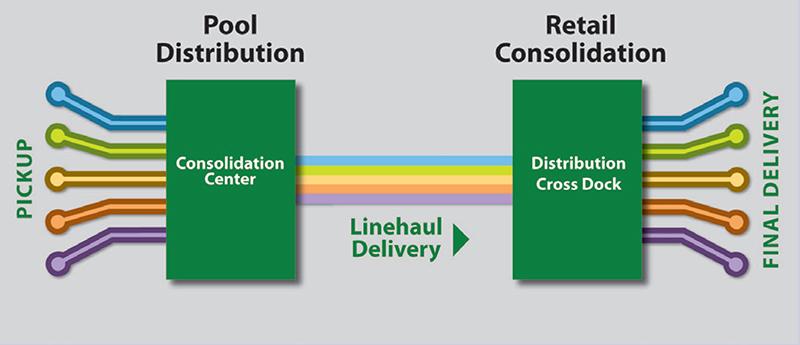 consolidationdiagram-lowrez