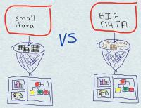 Small Data Can Yield Big Supply Chain Insights