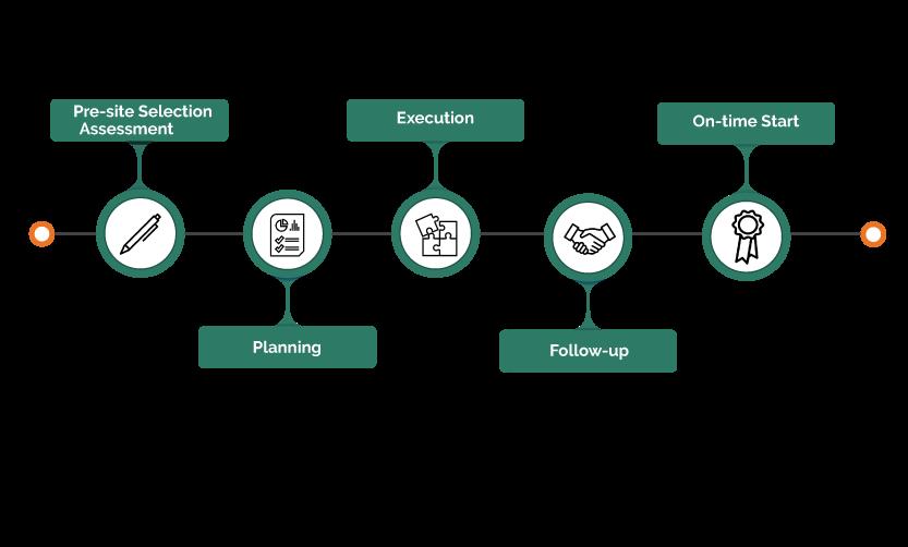 Logistics-Process-Diagram.png