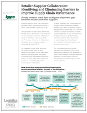 Retailer-Supplier Collaboration