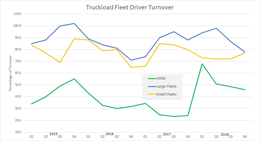 truck driver retention