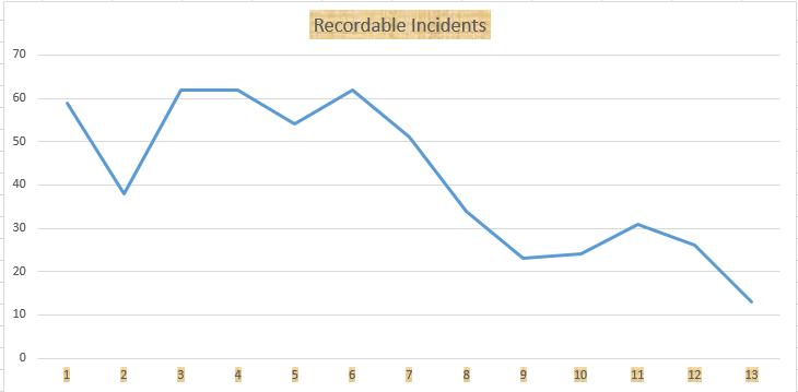 RIR-chart-13-year-performance.png